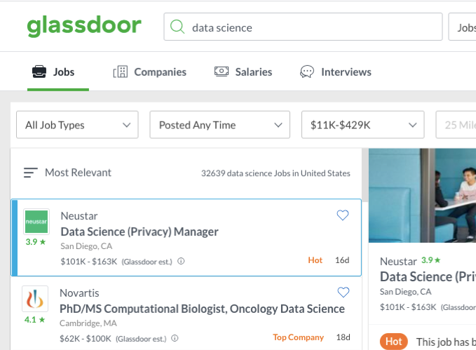 Data Scientists Jobs in US 2021