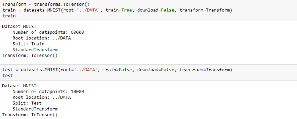 MNIST Dataset Download