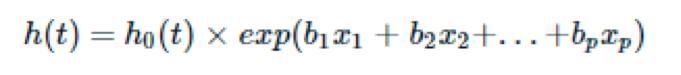 Cox Regression Analysis