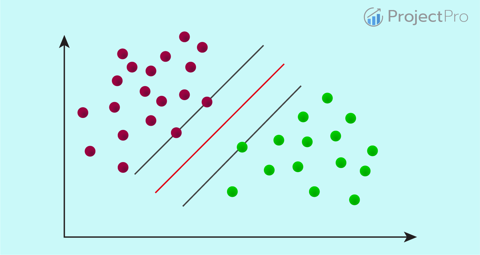 Support Vector Regression Analysis