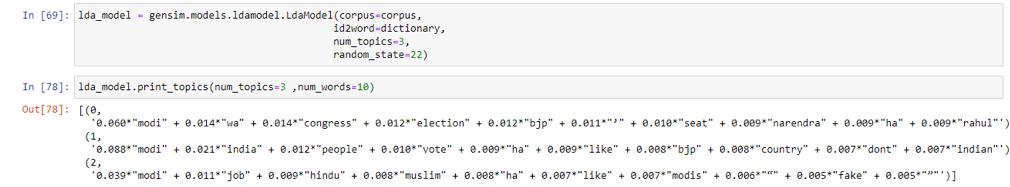 Topic Modelling Algorithms