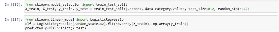Logistic Regression Model for Sentiment Analysis Python