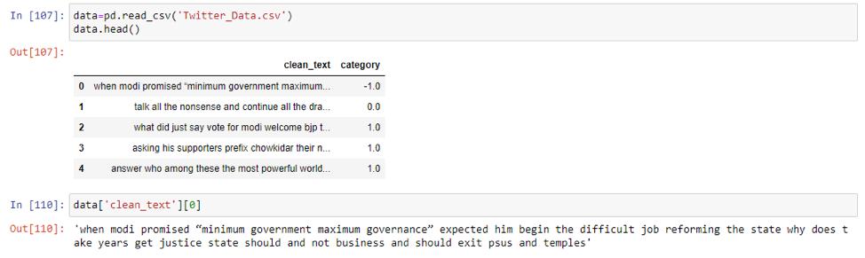 Load Sentiment Analysis Kaggle Dataset
