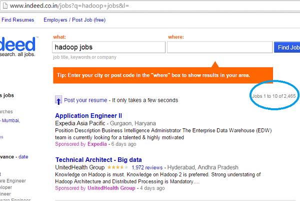 Big Data Hadoop Jobs on Indeed