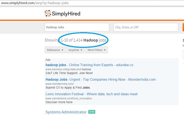 Big Data Hadoop Jobs on SimplyHired