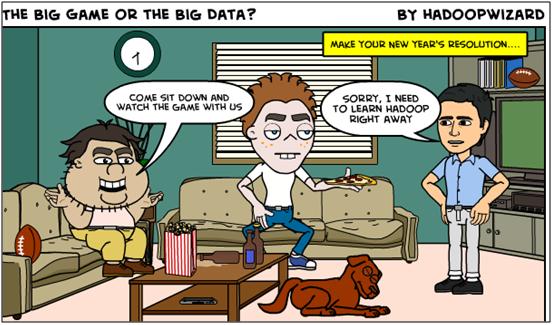 Learn Hadoop