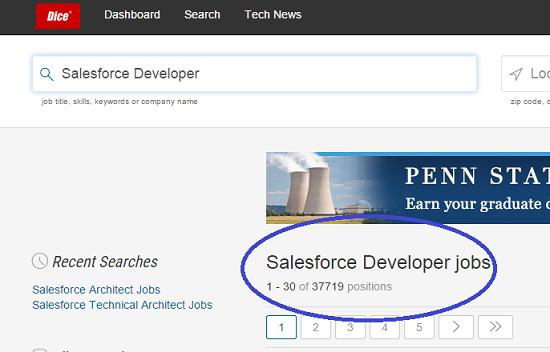 Salesforce Developer Jobs