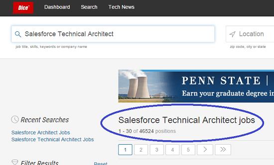 Salesforce Architect Jobs