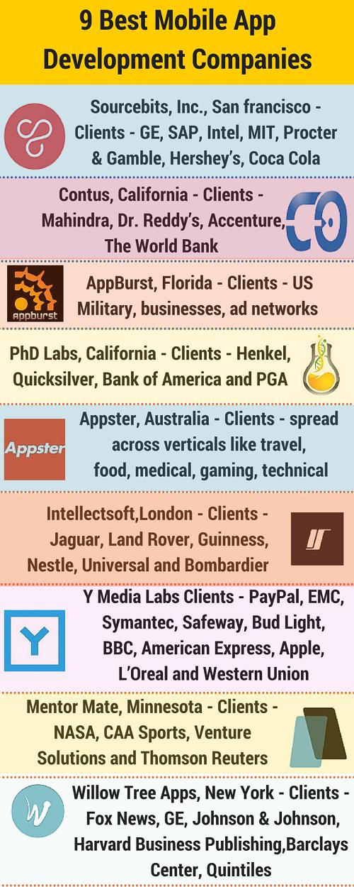 Best Mobile Development Companies