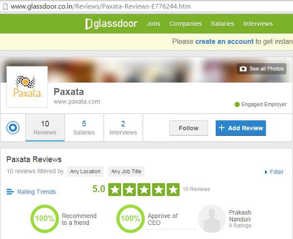 Big Data Analytic Companies- Paxata