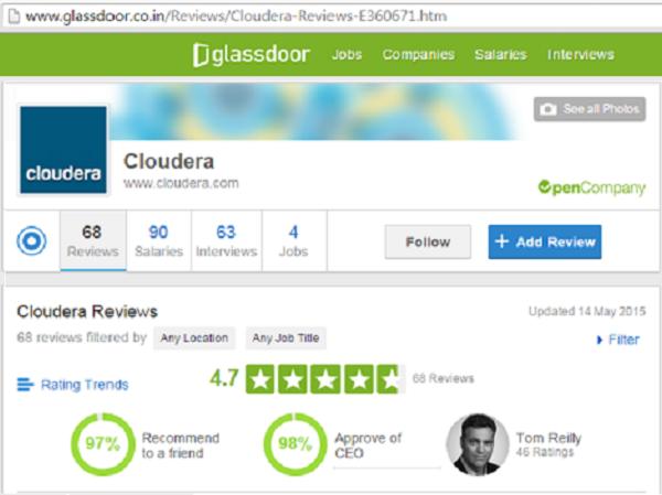 Cloudera- Top Big Data Vendor