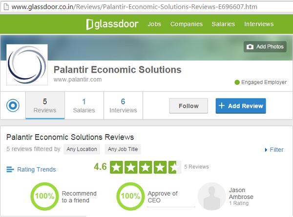 Big Data Analytics Companies -Palantir