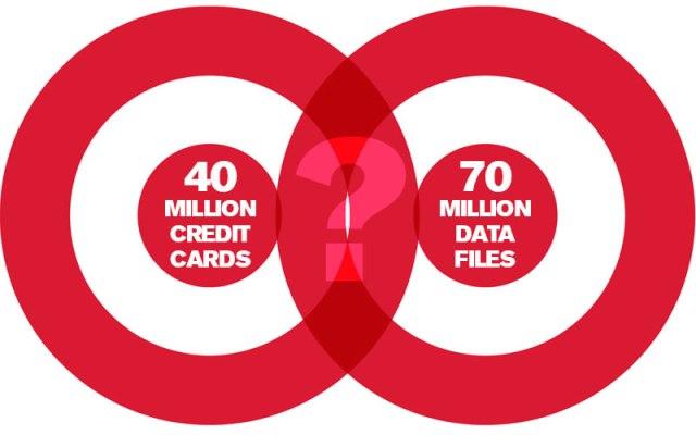 Target Big Data Breach