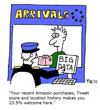 Big data analytics for retail