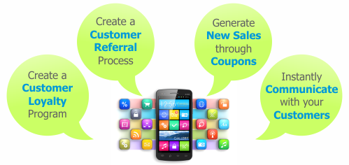 How Mobile App Marketing helpsBusinesses Boost Revenue