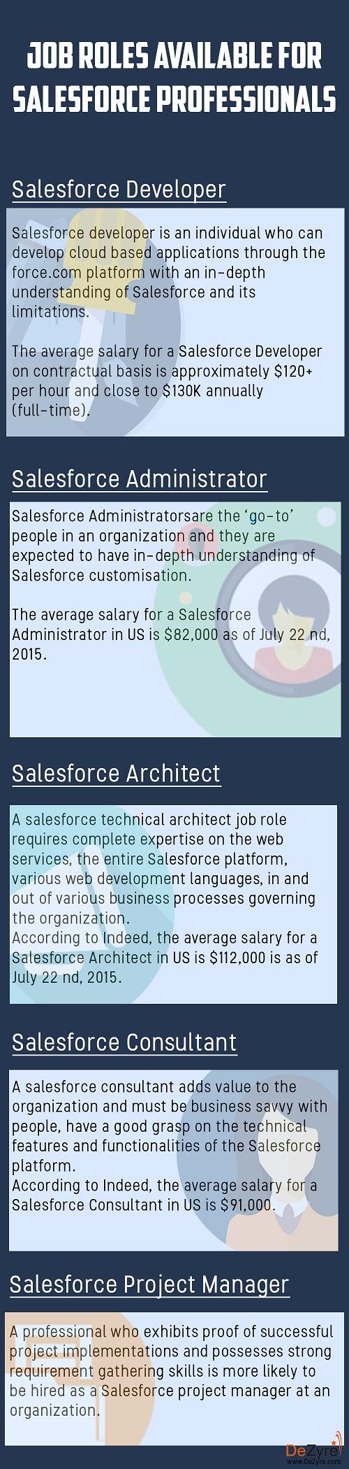 Job Roles for Salesforce Professionals