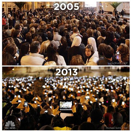 Smartphone Revolution Increasing Demand for Mobile Apps