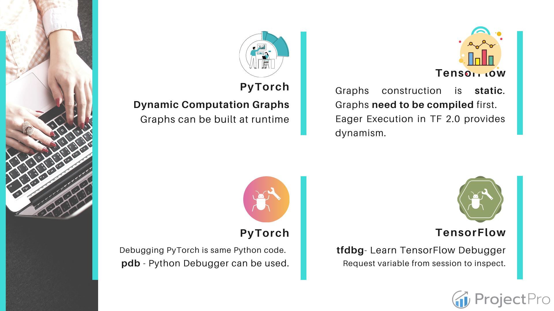 TensorFlow vs PyTorch-Graph Definition